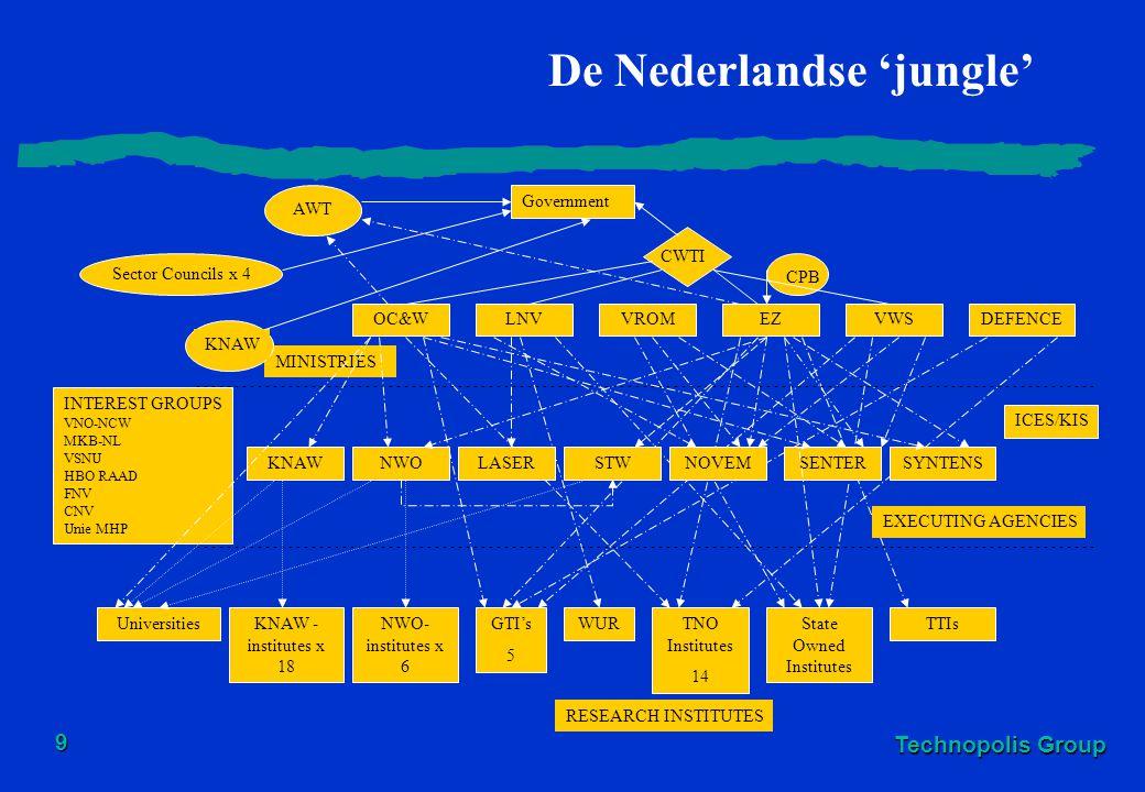 Technopolis Group 9 De Nederlandse 'jungle' Government OC&WLNVVROMEZVWS CWTI DEFENCE MINISTRIES - - - - - - - - - - - - - - - - - - - - - - - - - - -