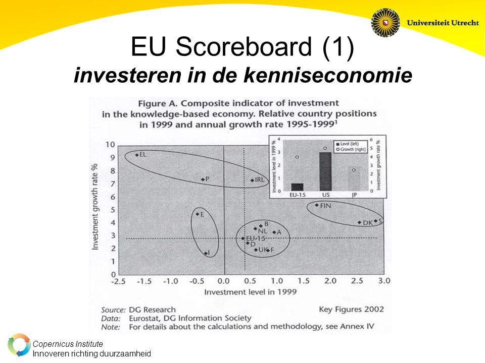 Copernicus Institute Innoveren richting duurzaamheid EU scoreboard (2) ' performance' van de kenniseconomie