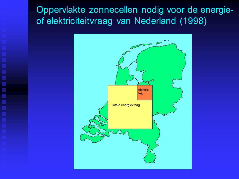 Oppervlakte zonnecellen nodig voor de energie- of elektriciteitvraag van Nederland (1998)