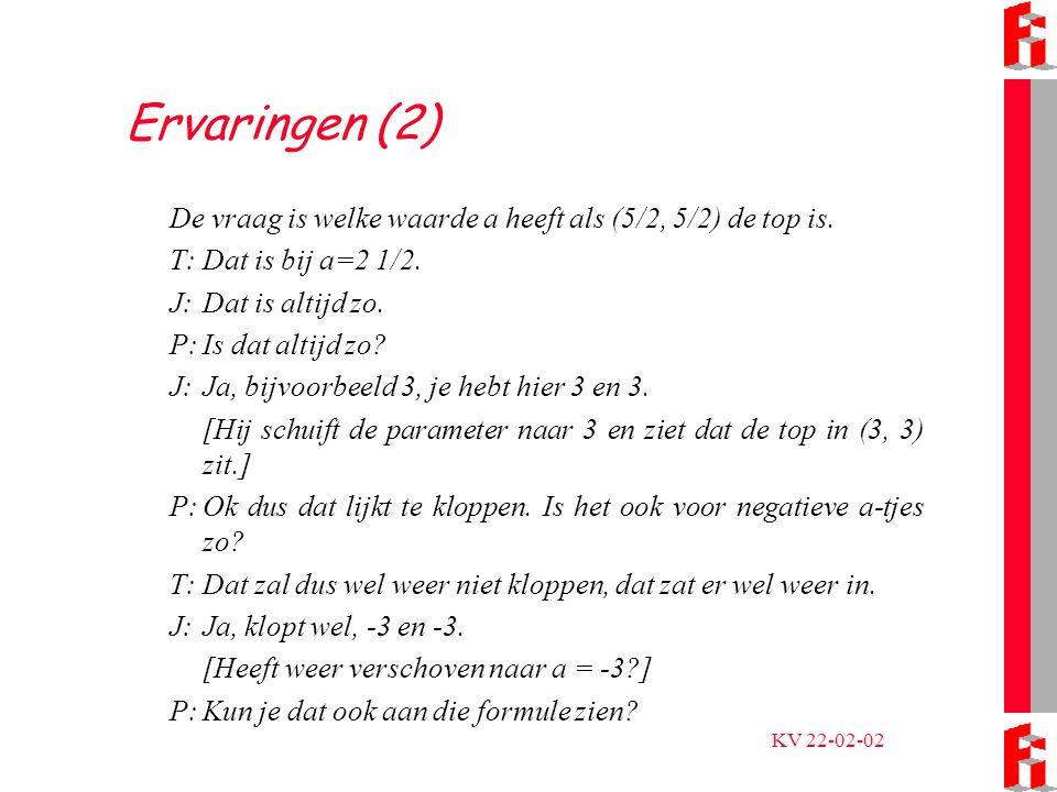KV 22-02-02 Ervaringen (2) De vraag is welke waarde a heeft als (5/2, 5/2) de top is.