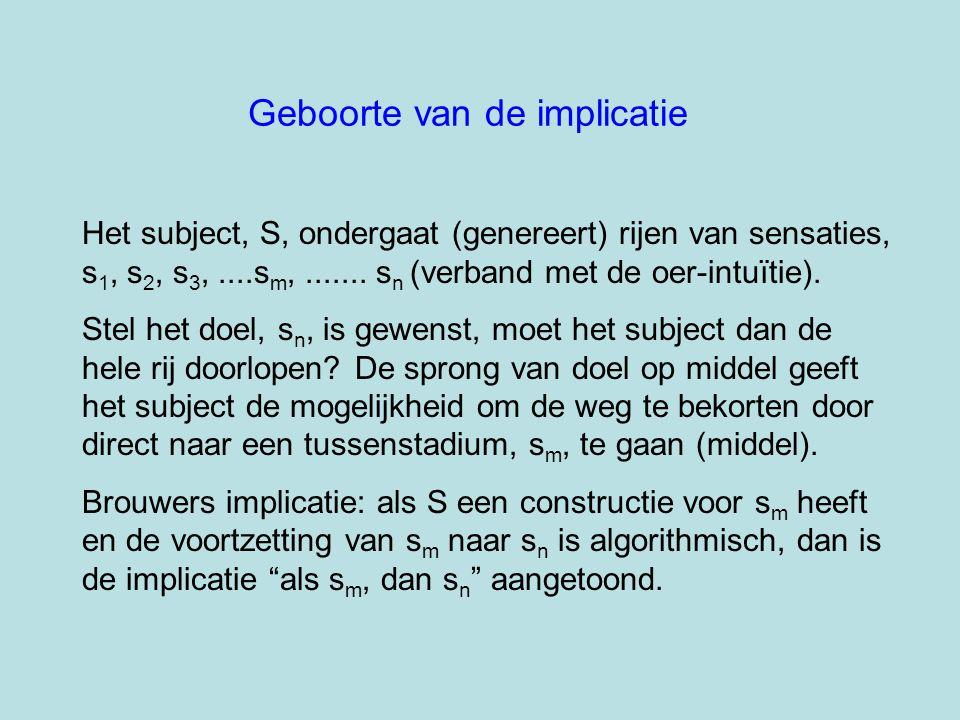Geboorte van de implicatie Het subject, S, ondergaat (genereert) rijen van sensaties, s 1, s 2, s 3,....s m,....... s n (verband met de oer-intuïtie).