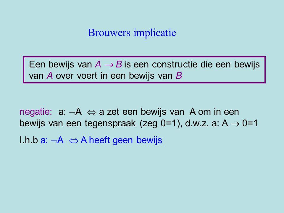 Brouwers implicatie Een bewijs van A  B is een constructie die een bewijs van A over voert in een bewijs van B negatie: a:  A  a zet een bewijs va