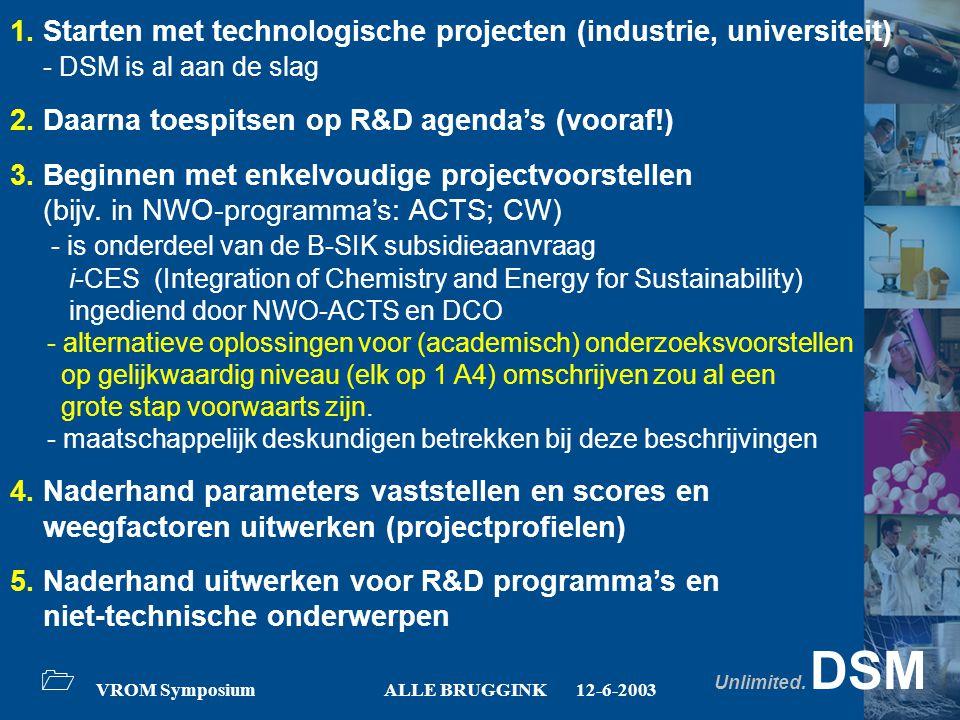 Unlimited. DSM 1 VROM SymposiumALLE BRUGGINK12-6-2003 1.
