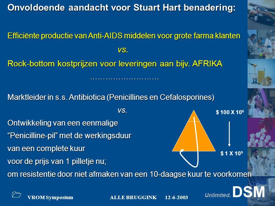 Unlimited. DSM 1 VROM SymposiumALLE BRUGGINK12-6-2003 $ 1 X 10 9 $ 100 X 10 6 Onvoldoende aandacht voor Stuart Hart benadering: Efficiënte productie v