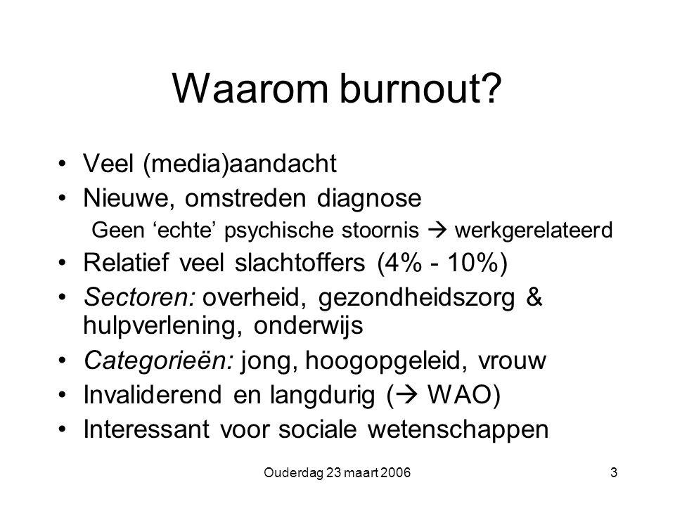 Ouderdag 23 maart 20063 Waarom burnout.