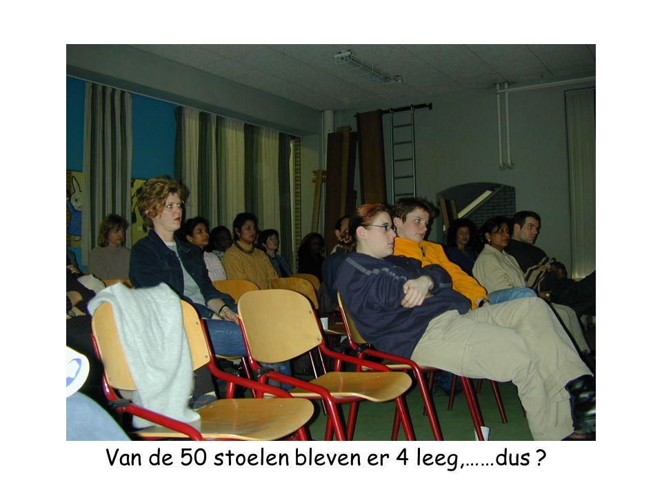 Van de 50 stoelen bleven er 4 leeg,……dus