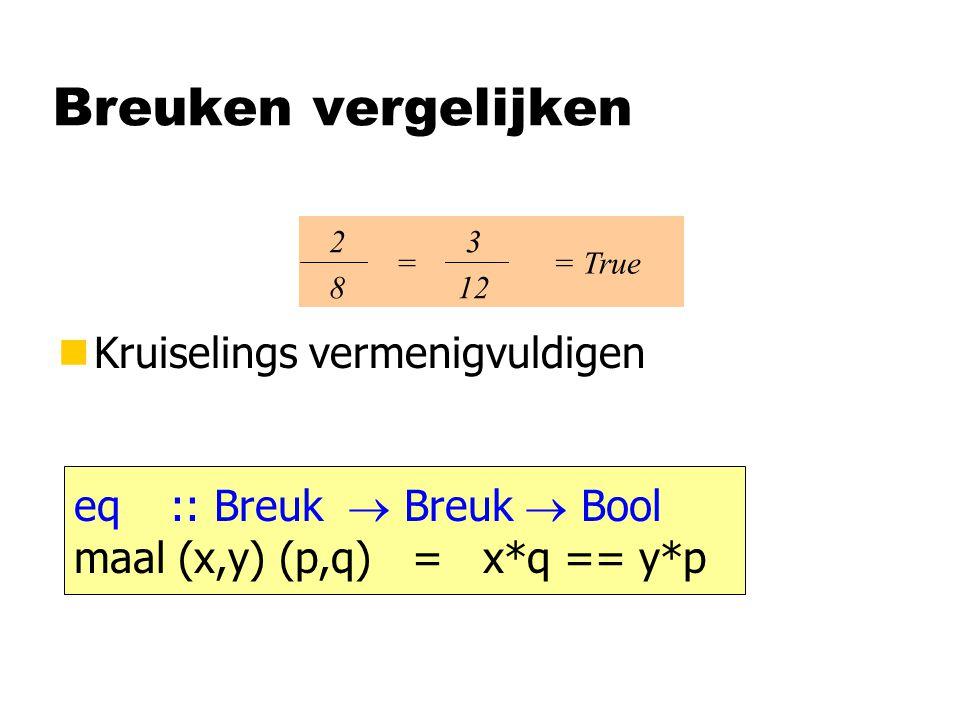 Breuken vergelijken nKruiselings vermenigvuldigen 2828 3 12 == True eq:: Breuk  Breuk  Bool maal (x,y) (p,q) = x*q == y*p