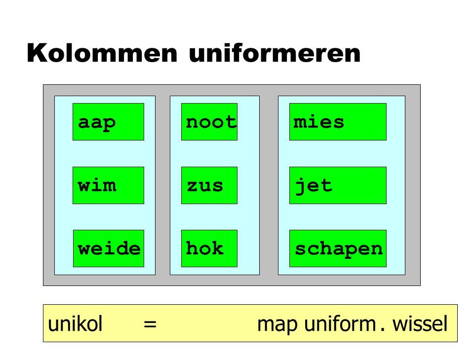 Kolommen uniformeren jetzuswim miesnootaap schapenhokweide unikol = map uniform. wissel