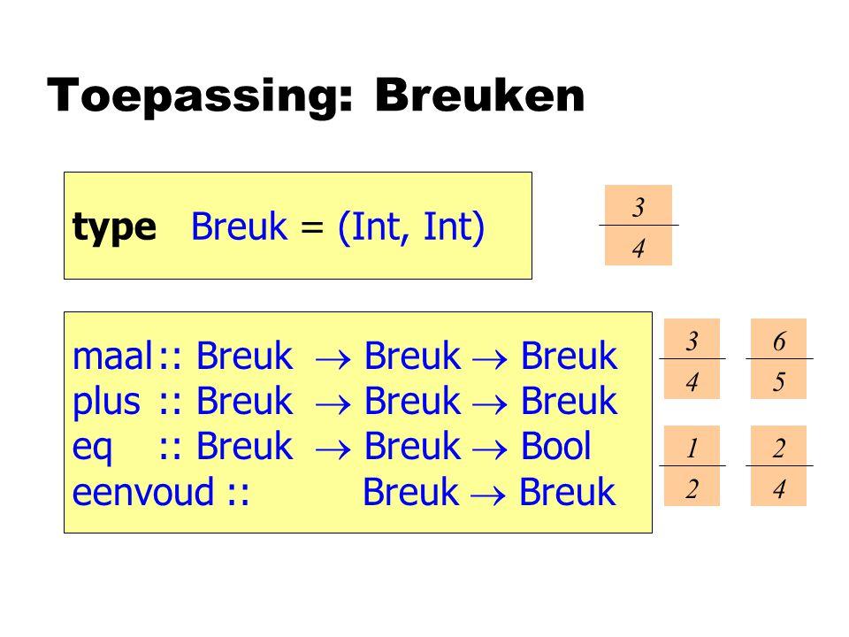 Toepassing: Breuken type Breuk = (Int, Int) 3434 maal:: Breuk  Breuk  Breuk plus:: Breuk  Breuk  Breuk eq:: Breuk  Breuk  Bool eenvoud :: Breuk  Breuk 3434 6565 1212 2424