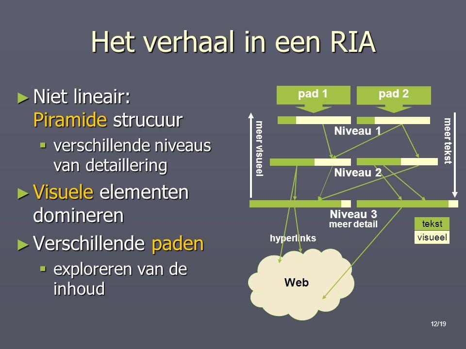 12/19 hyperlinks Web pad 1 pad 2 Het verhaal in een RIA ► Niet lineair: Piramide strucuur  verschillende niveaus van detaillering ► Visuele elementen domineren ► Verschillende paden  exploreren van de inhoud meer tekst meer visueel Niveau 2 Niveau 1 Niveau 3 meer detail tekst visueel