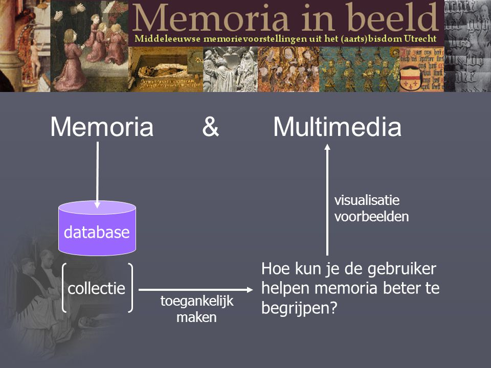 Memoria & Multimedia database collectie visualisatie voorbeelden Hoe kun je de gebruiker helpen memoria beter te begrijpen? toegankelijk maken