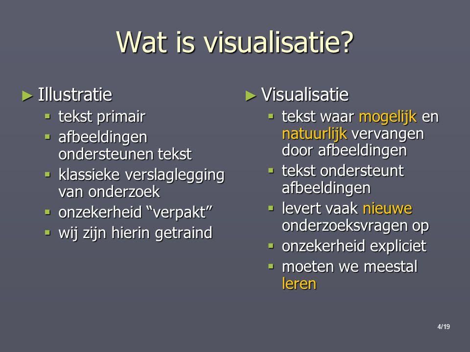 """4/19 Wat is visualisatie? ► Illustratie  tekst primair  afbeeldingen ondersteunen tekst  klassieke verslaglegging van onderzoek  onzekerheid """"verp"""