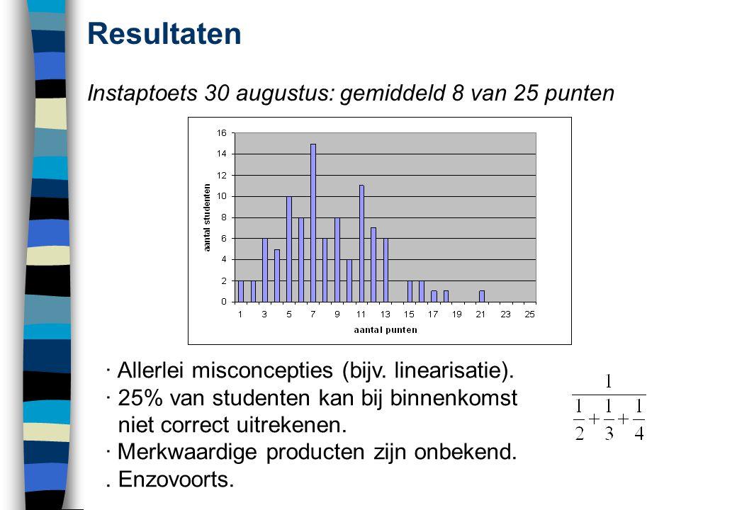 Resultaten Instaptoets 30 augustus: gemiddeld 8 van 25 punten · Allerlei misconcepties (bijv. linearisatie). · 25% van studenten kan bij binnenkomst n