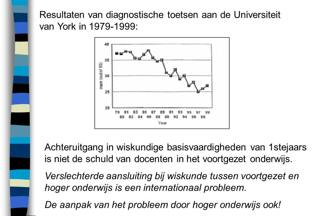 Resultaten van diagnostische toetsen aan de Universiteit van York in 1979-1999: Achteruitgang in wiskundige basisvaardigheden van 1stejaars is niet de