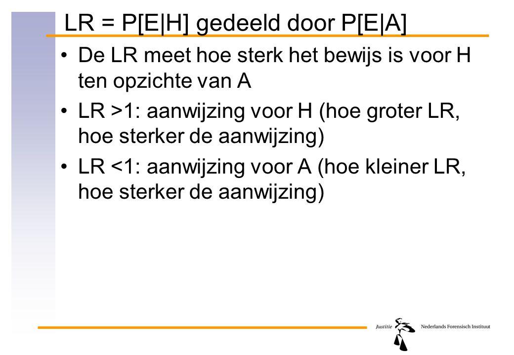 LR = P[E|H] gedeeld door P[E|A] De LR meet hoe sterk het bewijs is voor H ten opzichte van A LR >1: aanwijzing voor H (hoe groter LR, hoe sterker de a