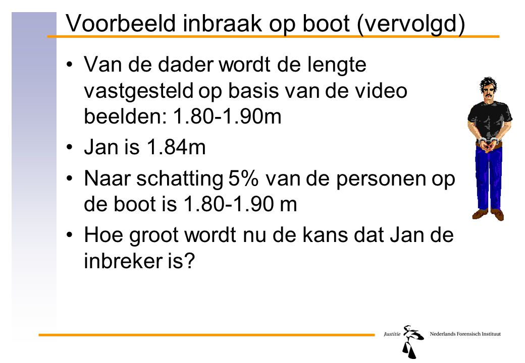 Voorbeeld inbraak op boot (vervolgd) Van de dader wordt de lengte vastgesteld op basis van de video beelden: 1.80-1.90m Jan is 1.84m Naar schatting 5%