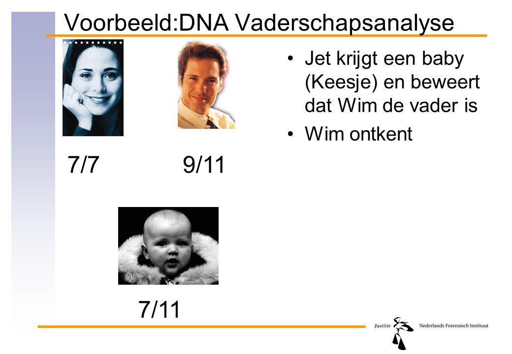 Voorbeeld:DNA Vaderschapsanalyse Jet krijgt een baby (Keesje) en beweert dat Wim de vader is Wim ontkent 7/79/11 7/11
