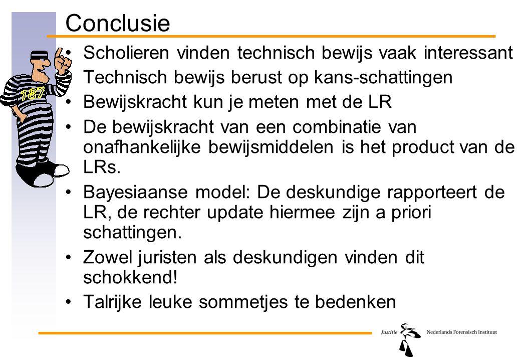 Conclusie Scholieren vinden technisch bewijs vaak interessant Technisch bewijs berust op kans-schattingen Bewijskracht kun je meten met de LR De bewij