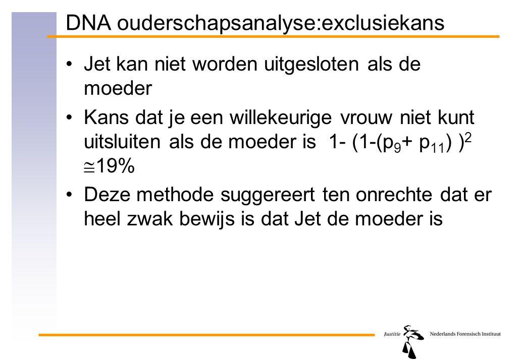 DNA ouderschapsanalyse:exclusiekans Jet kan niet worden uitgesloten als de moeder Kans dat je een willekeurige vrouw niet kunt uitsluiten als de moede
