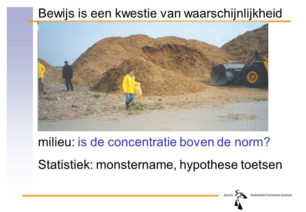 Bewijs is een kwestie van waarschijnlijkheid milieu: is de concentratie boven de norm? Statistiek: monstername, hypothese toetsen