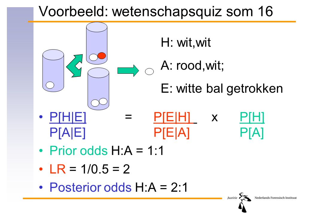 Voorbeeld: wetenschapsquiz som 16 P[H|E] = P[E|H] xP[H] P[A|E] P[E|A] P[A] Prior odds H:A = 1:1 LR = 1/0.5 = 2 Posterior odds H:A = 2:1 H: wit,wit A: rood,wit; E: witte bal getrokken