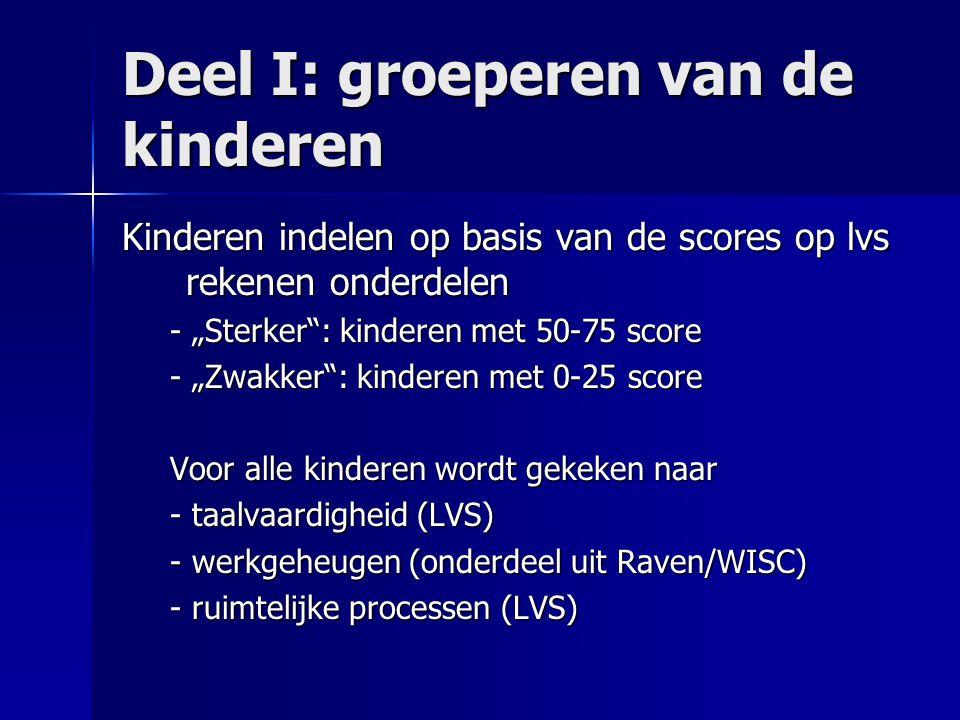 """Deel I: groeperen van de kinderen Kinderen indelen op basis van de scores op lvs rekenen onderdelen - """"Sterker : kinderen met 50-75 score - """"Zwakker : kinderen met 0-25 score Voor alle kinderen wordt gekeken naar - taalvaardigheid (LVS) - werkgeheugen (onderdeel uit Raven/WISC) - ruimtelijke processen (LVS)"""