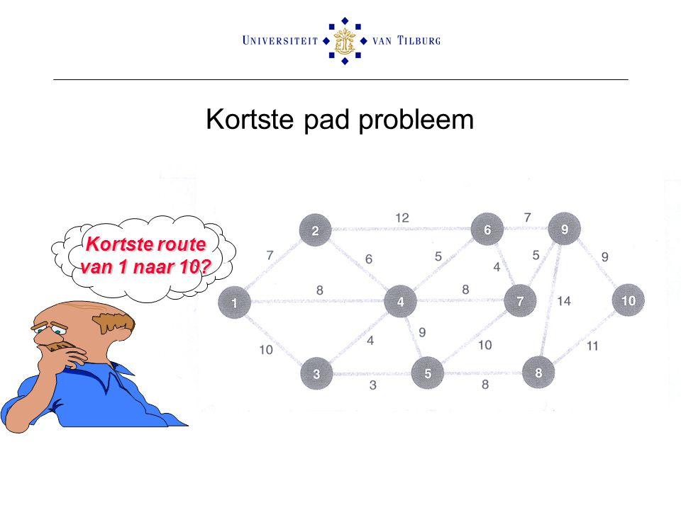 Kortste pad probleem Kortste route van 1 naar 10?
