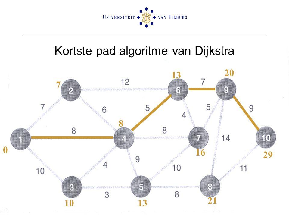 Kortste pad algoritme van Dijkstra 0 29 16 21 13 20 13 8 10 7