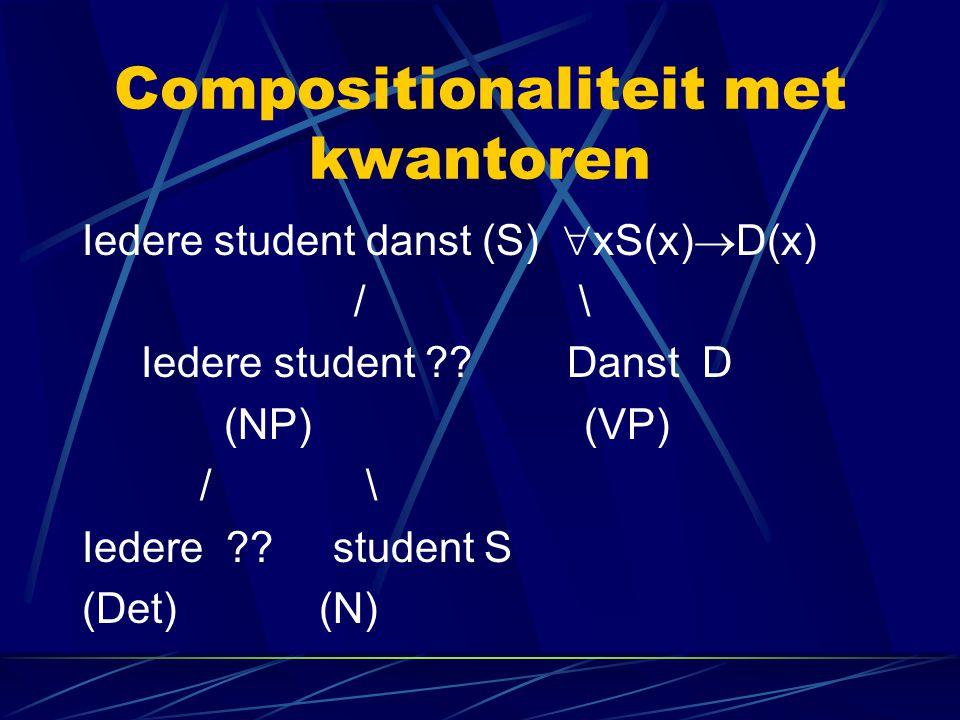 Compositionaliteit met kwantoren Iedere student danst (S)  xS(x)  D(x) / \ Iedere student ?? Danst D (NP) (VP) / \ Iedere ?? student S (Det) (N)