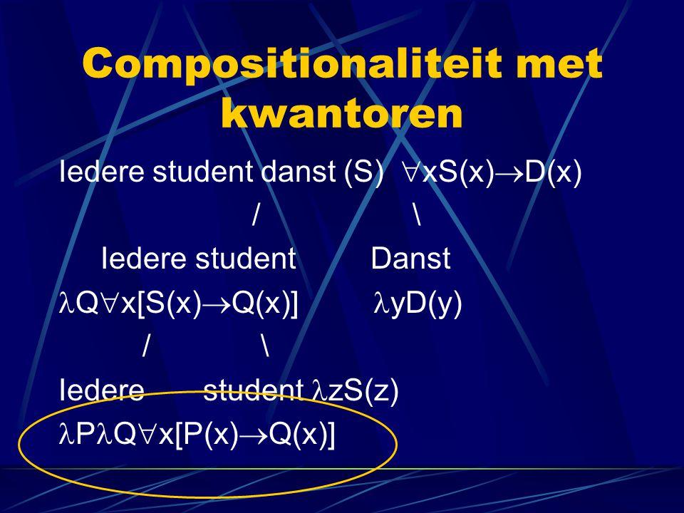 Compositionaliteit met kwantoren Iedere student danst (S)  xS(x)  D(x) / \ Iedere student Danst Q  x[S(x)  Q(x)] yD(y) / \ Iedere student zS(z) P