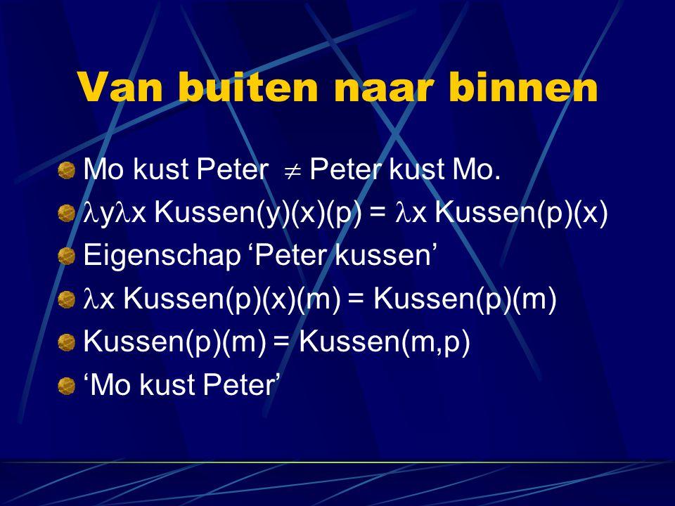 Van buiten naar binnen Mo kust Peter  Peter kust Mo. y x Kussen(y)(x)(p) = x Kussen(p)(x) Eigenschap 'Peter kussen' x Kussen(p)(x)(m) = Kussen(p)(m)