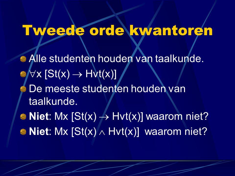 Tweede orde kwantoren Alle studenten houden van taalkunde.  x [St(x)  Hvt(x)] De meeste studenten houden van taalkunde. Niet: Mx [St(x)  Hvt(x)] wa