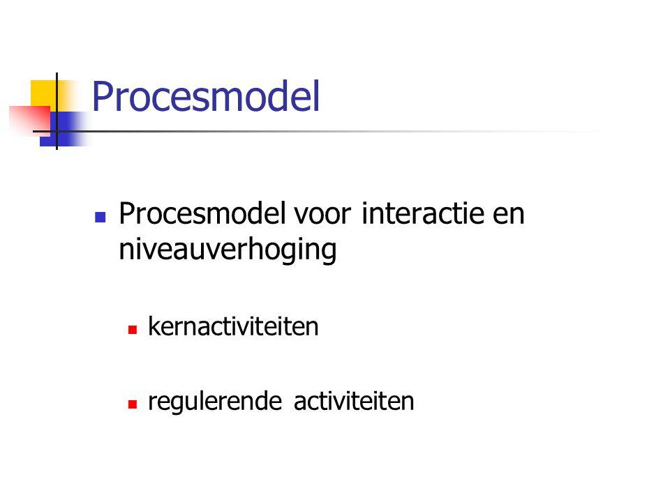 Procesmodel Procesmodel voor interactie en niveauverhoging kernactiviteiten regulerende activiteiten