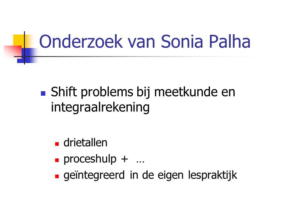 Onderzoek van Sonia Palha Shift problems bij meetkunde en integraalrekening drietallen proceshulp + … geïntegreerd in de eigen lespraktijk