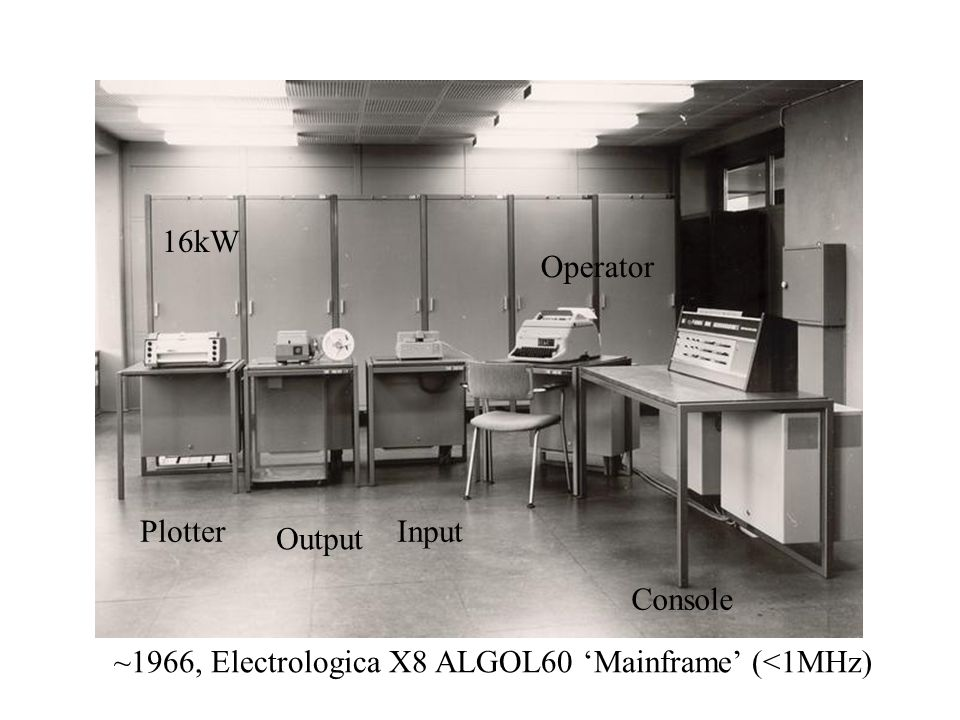 ~1966, Electrologica X8 ALGOL60 'Mainframe' (<1MHz) 16kW Operator Input Output Plotter Console