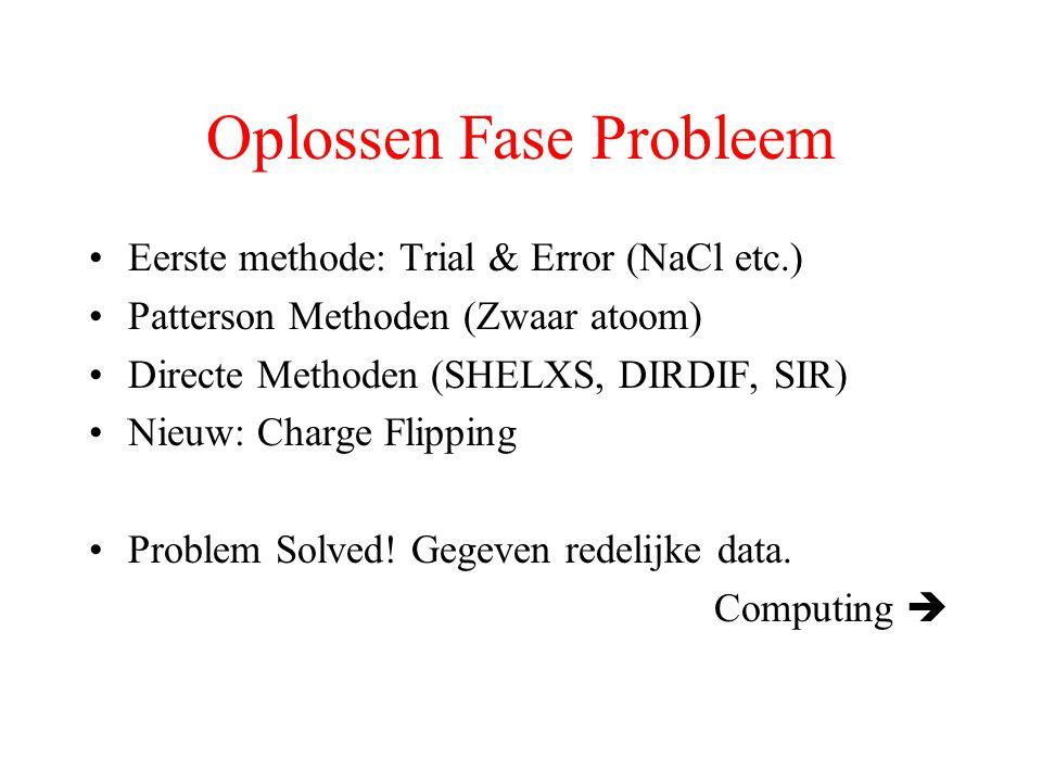 Oplossen Fase Probleem Eerste methode: Trial & Error (NaCl etc.) Patterson Methoden (Zwaar atoom) Directe Methoden (SHELXS, DIRDIF, SIR) Nieuw: Charge Flipping Problem Solved.