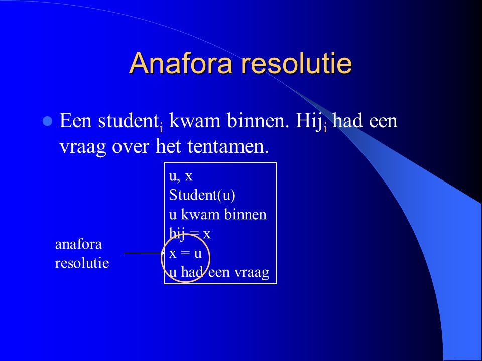 Anafora resolutie Een student i kwam binnen. Hij i had een vraag over het tentamen. u, x Student(u) u kwam binnen hij = x x = u u had een vraag anafor