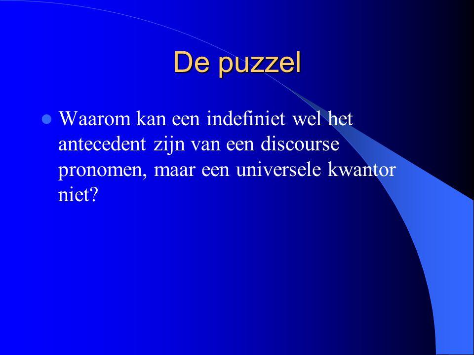 De puzzel Waarom kan een indefiniet wel het antecedent zijn van een discourse pronomen, maar een universele kwantor niet?