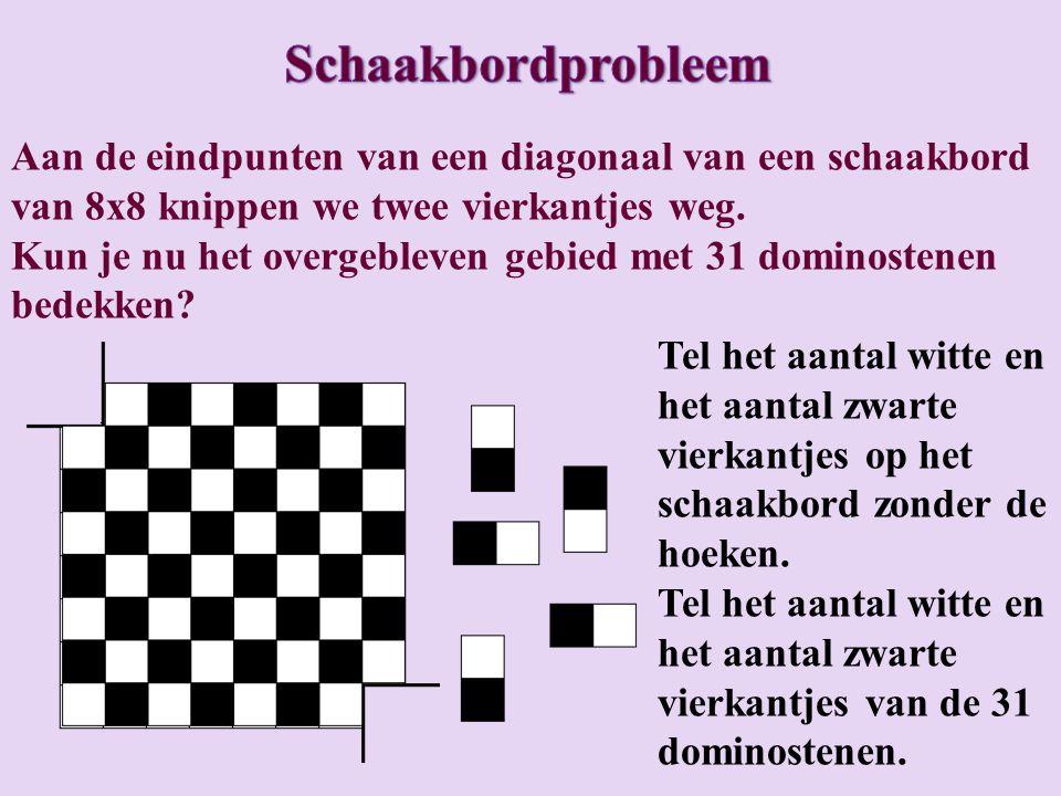 bedekken? Aan de eindpunten van een diagonaal van een schaakbord van 8x8 knippen we twee vierkantjes weg. Kun je nu het overgebleven gebied met 31 dom
