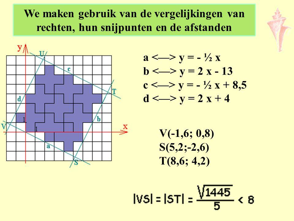 a y = - ½ x b y = 2 x - 13 c y = - ½ x + 8,5 d y = 2 x + 4 V(-1,6; 0,8) S(5,2;-2,6) T(8,6; 4,2) We maken gebruik van de vergelijkingen van rechten, hu