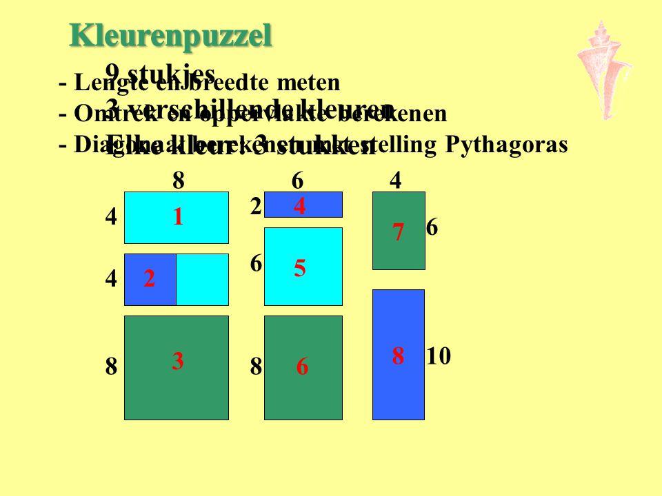 9 stukjes 3 verschillende kleuren Elke kleur: 3 stukken 864 4 4 8 6 10 6 2 8 1 2 3 4 5 6 7 8 - Lengte en breedte meten - Omtrek en oppervlakte bereken