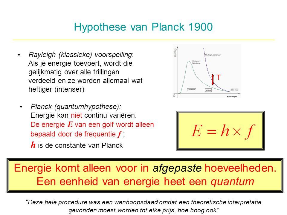 Hypothese van Planck 1900 Rayleigh (klassieke) voorspelling: Als je energie toevoert, wordt die gelijkmatig over alle trillingen verdeeld en ze worden