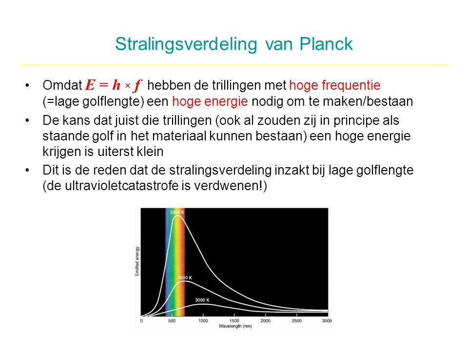 Stralingsverdeling van Planck Omdat E = h × f hebben de trillingen met hoge frequentie (=lage golflengte) een hoge energie nodig om te maken/bestaan D