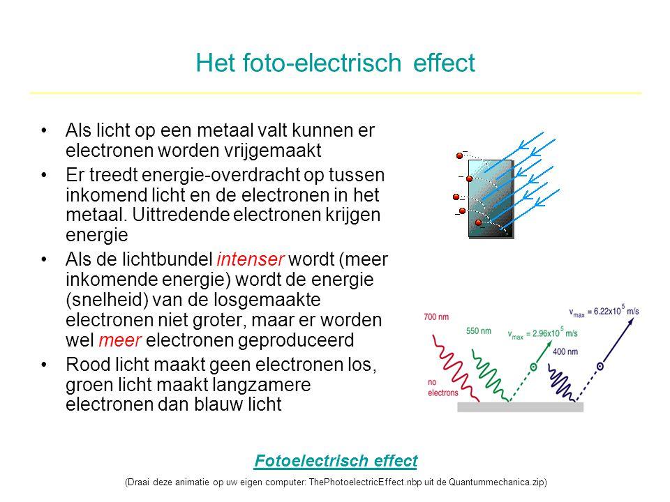 Het foto-electrisch effect Als licht op een metaal valt kunnen er electronen worden vrijgemaakt Er treedt energie-overdracht op tussen inkomend licht