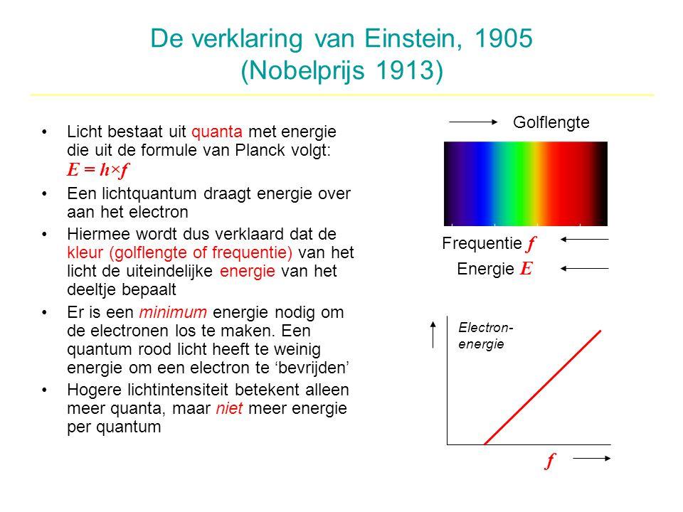 De verklaring van Einstein, 1905 (Nobelprijs 1913) Licht bestaat uit quanta met energie die uit de formule van Planck volgt: E = h×f Een lichtquantum