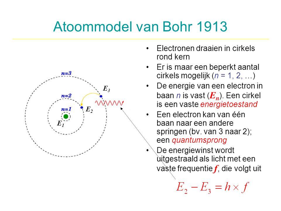 Atoommodel van Bohr 1913 Electronen draaien in cirkels rond kern Er is maar een beperkt aantal cirkels mogelijk (n = 1, 2, …) De energie van een elect