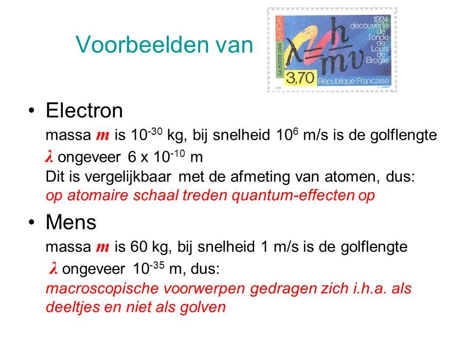 Voorbeelden van Electron massa m is 10 -30 kg, bij snelheid 10 6 m/s is de golflengte λ ongeveer 6 x 10 -10 m Dit is vergelijkbaar met de afmeting van