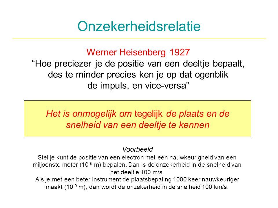 """Onzekerheidsrelatie Werner Heisenberg 1927 """"Hoe preciezer je de positie van een deeltje bepaalt, des te minder precies ken je op dat ogenblik de impul"""
