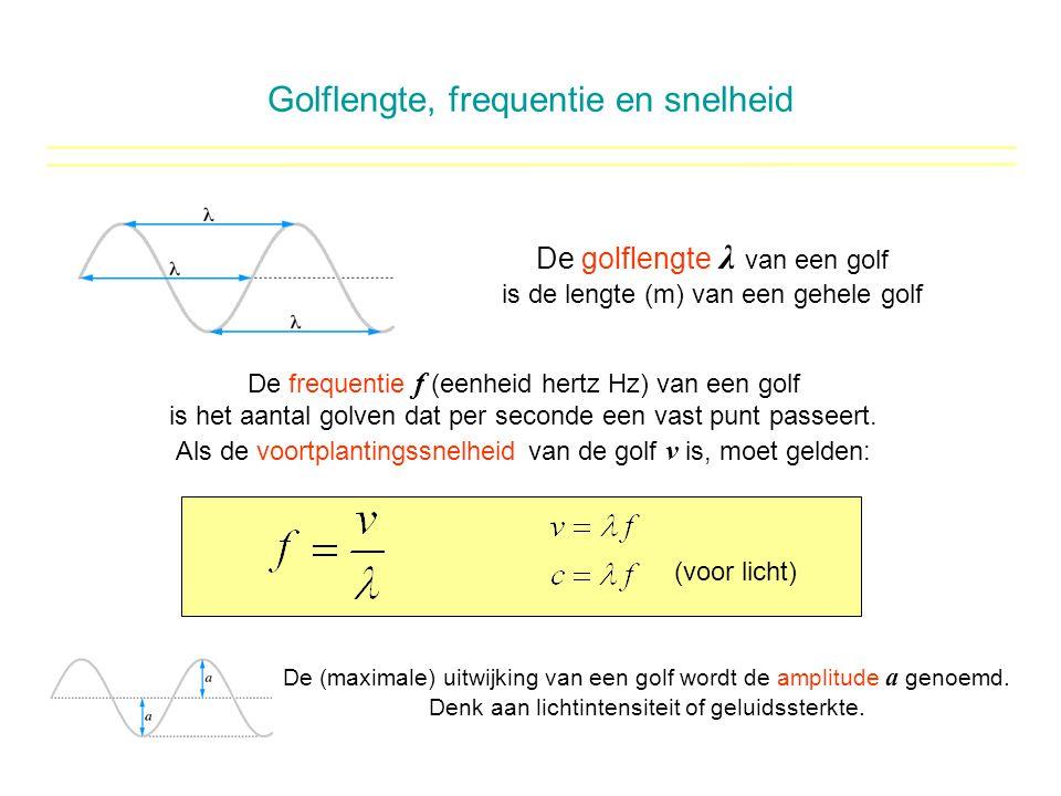 Lopende en staande golven Twee lopende golven kunnen interfereren tot staande golf animatie staande golf grondtoon λ/2 = L 1 e boventoon 2 × λ/2 = L 2 e boventoon 3 × λ/2 = L L Voorwaarde voor staande golf tussen vaste uiteinden (snaarinstrument): n × λ/2 = L