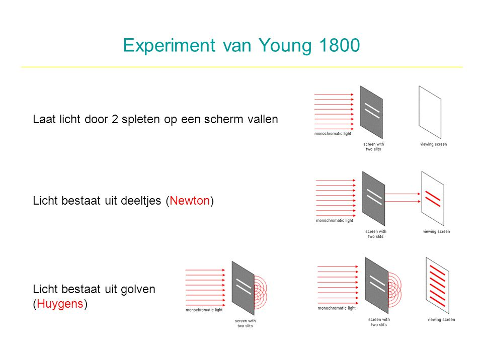 Bevestiging golfkarakter van licht animatie Young Er verschijnen lichte en donkere strepen op het scherm.